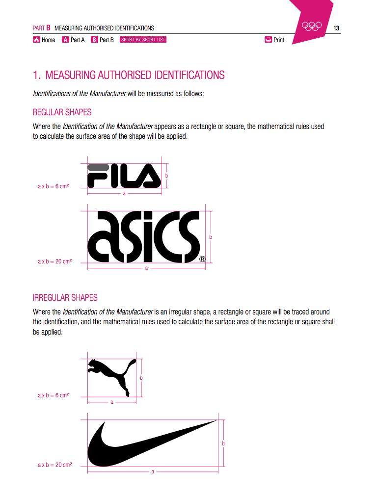 Logo Using Use of Logos on Clothing