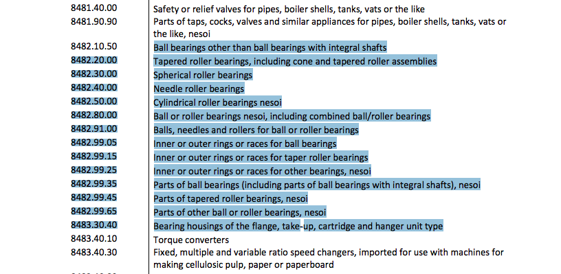 A listing of bearings and their HTS codes subject to the new 25% tariff on Chinese goods.