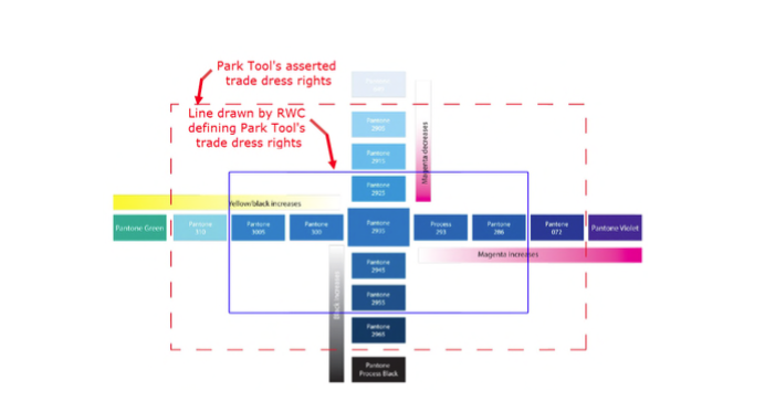 An image from Park's complaint.
