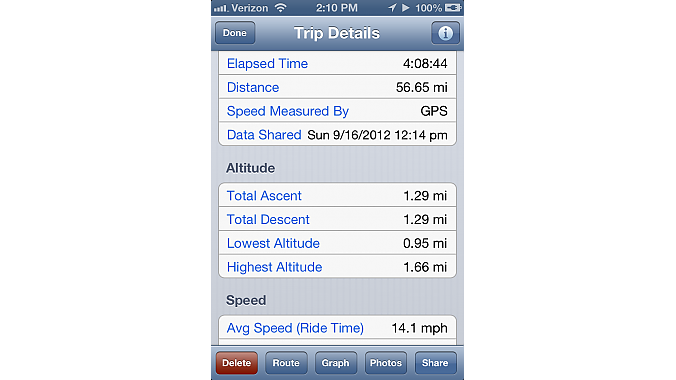 Total ascent 1.29 miles! I would prefer ascent in feet ...