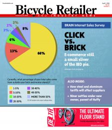 The BRAIN survey results are in the April 1 issue.